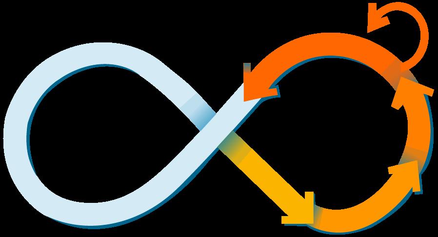 Kontinuierlicher Wandel - Agile Transformation