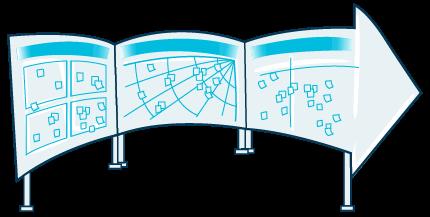 Agile Transformation map